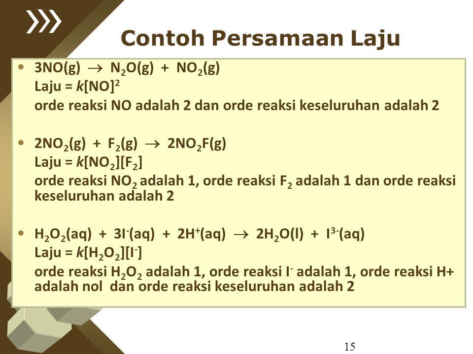 Contoh Persamaan Laju 3NO(g)  N2O(g) + NO2(g) Laju = k[NO]2